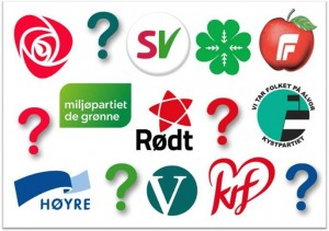 Politiske partier i Norge
