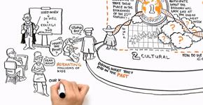 RSA Animate med Sir Ken Robinson